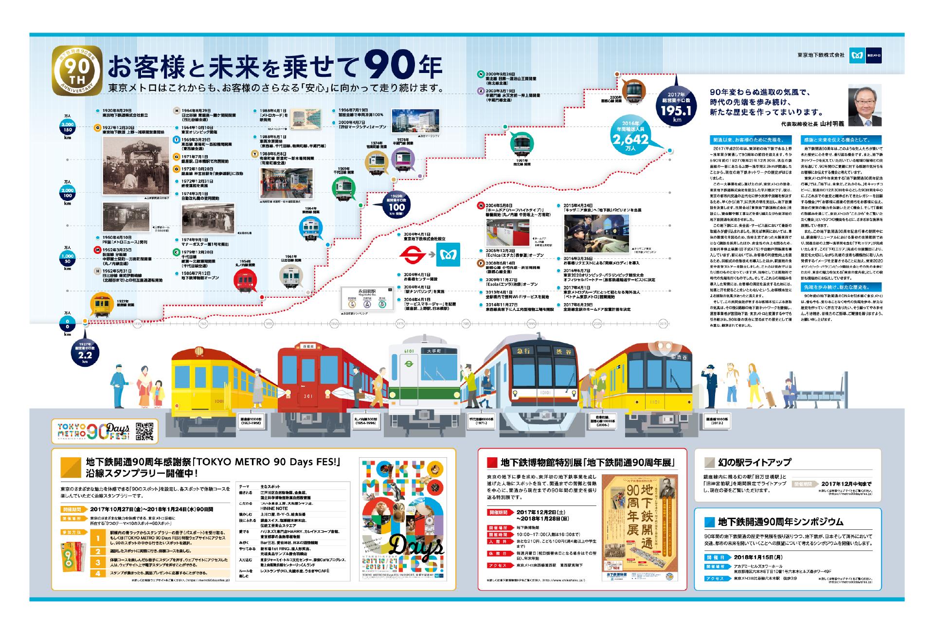 新聞30段広告